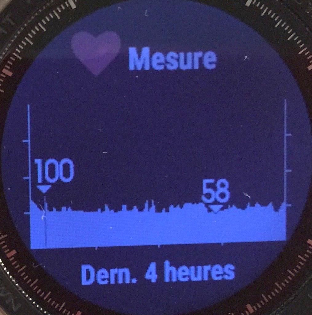 Le suivi cardiaque détaillé
